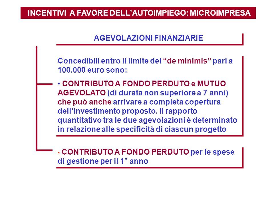 INCENTIVI A FAVORE DELLAUTOIMPIEGO: MICROIMPRESA AGEVOLAZIONI FINANZIARIE Concedibili entro il limite del de minimis pari a 100.000 euro sono: CONTRIB