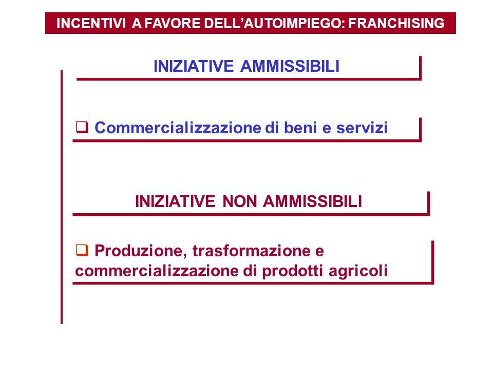 INCENTIVI A FAVORE DELLAUTOIMPIEGO: FRANCHISING INIZIATIVE AMMISSIBILI Commercializzazione di beni e servizi INIZIATIVE NON AMMISSIBILI Produzione, tr