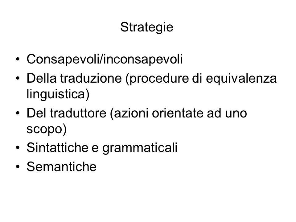 Strategie Consapevoli/inconsapevoli Della traduzione (procedure di equivalenza linguistica) Del traduttore (azioni orientate ad uno scopo) Sintattiche e grammaticali Semantiche