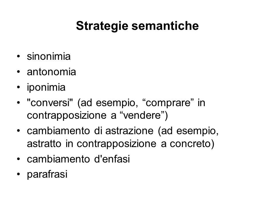 Strategie semantiche sinonimia antonomia iponimia conversi (ad esempio, comprare in contrapposizione a vendere) cambiamento di astrazione (ad esempio, astratto in contrapposizione a concreto) cambiamento d enfasi parafrasi