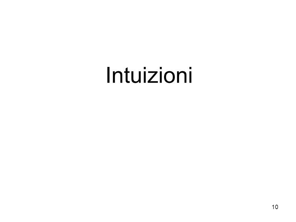 10 Intuizioni