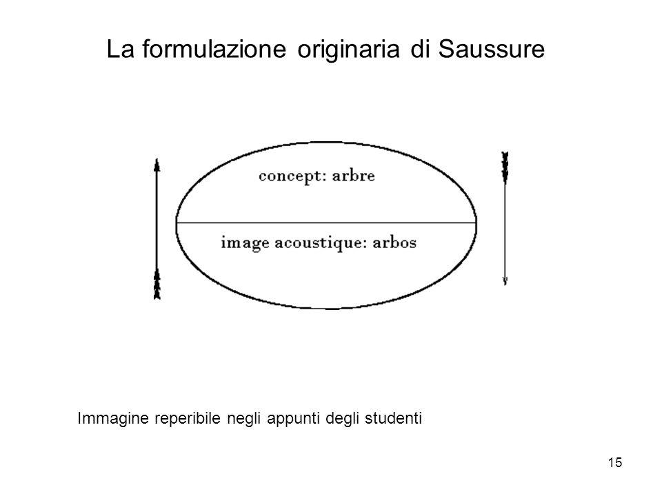 15 La formulazione originaria di Saussure Immagine reperibile negli appunti degli studenti