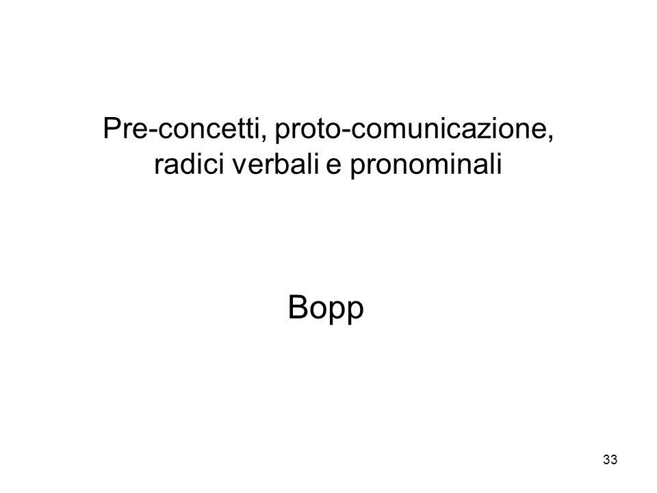 33 Pre-concetti, proto-comunicazione, radici verbali e pronominali Bopp