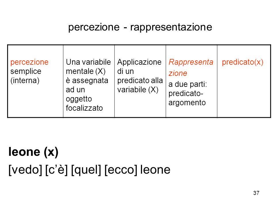 37 percezione semplice (interna) Una variabile mentale (X) è assegnata ad un oggetto focalizzato Applicazione di un predicato alla variabile (X) Rappr