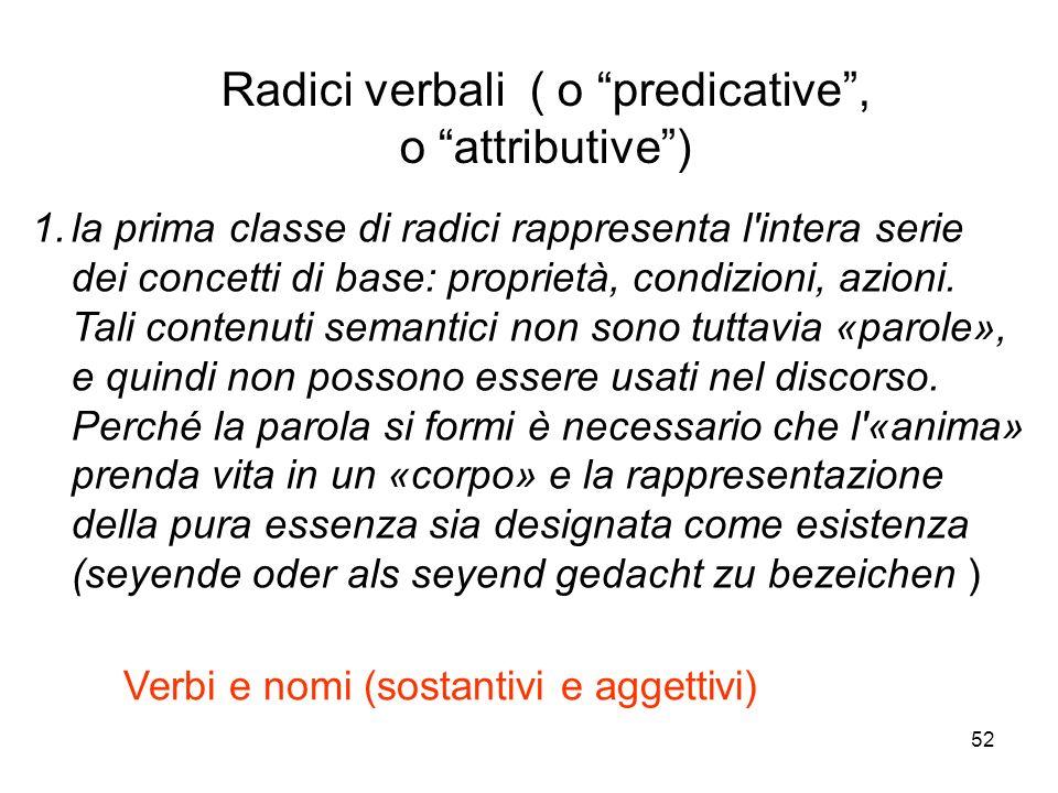 52 1.la prima classe di radici rappresenta l'intera serie dei concetti di base: proprietà, condizioni, azioni. Tali contenuti semantici non sono tutta