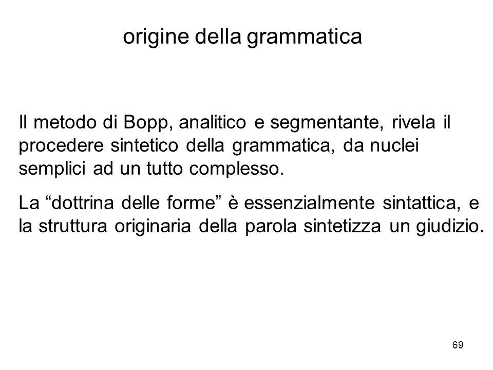 69 origine della grammatica Il metodo di Bopp, analitico e segmentante, rivela il procedere sintetico della grammatica, da nuclei semplici ad un tutto