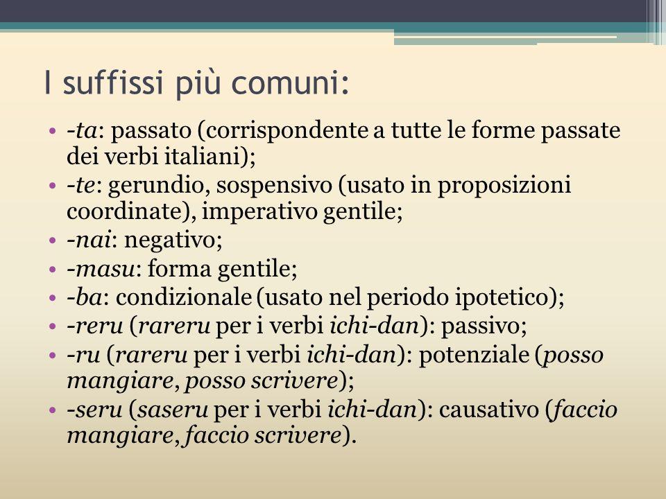 I suffissi più comuni: -ta: passato (corrispondente a tutte le forme passate dei verbi italiani); -te: gerundio, sospensivo (usato in proposizioni coo