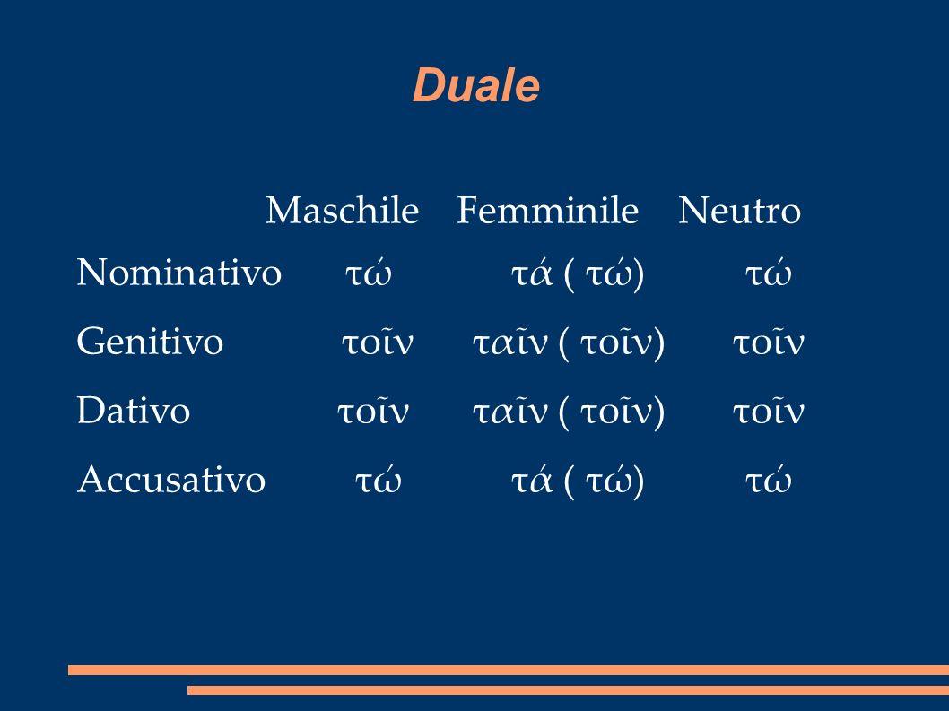 Duale MaschileFemminile Neutro Nominativo τώ τά ( τώ) τώ Genitivo τον ταν ( τον) τον Dativo τον ταν ( τον) τον Accusativo τώ τά ( τώ) τώ