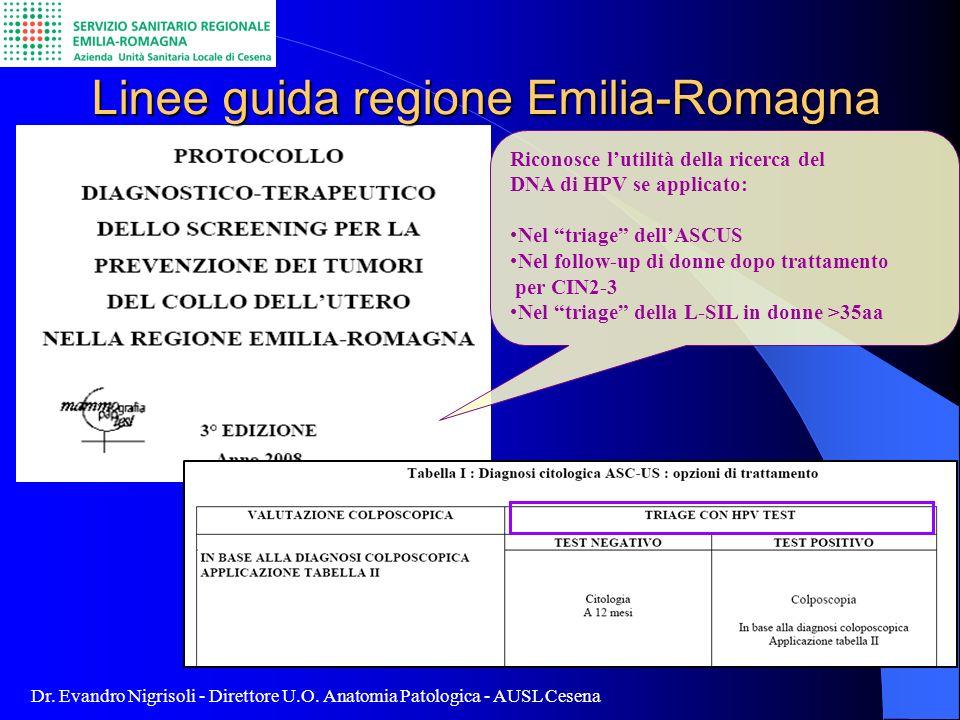 Linee guida regione Emilia-Romagna Riconosce lutilità della ricerca del DNA di HPV se applicato: Nel triage dellASCUS Nel follow-up di donne dopo trat