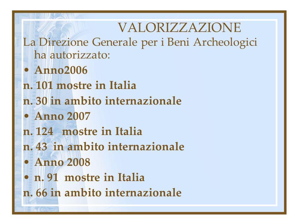 VALORIZZAZIONE La Direzione Generale per i Beni Archeologici ha autorizzato: Anno2006 n. 101 mostre in Italia n. 30 in ambito internazionale Anno 2007