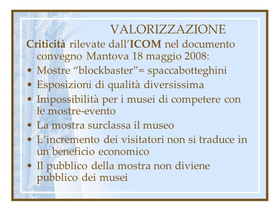 VALORIZZAZIONE Criticità rilevate dallICOM nel documento convegno Mantova 18 maggio 2008: Mostre blockbaster= spaccabotteghini Esposizioni di qualità