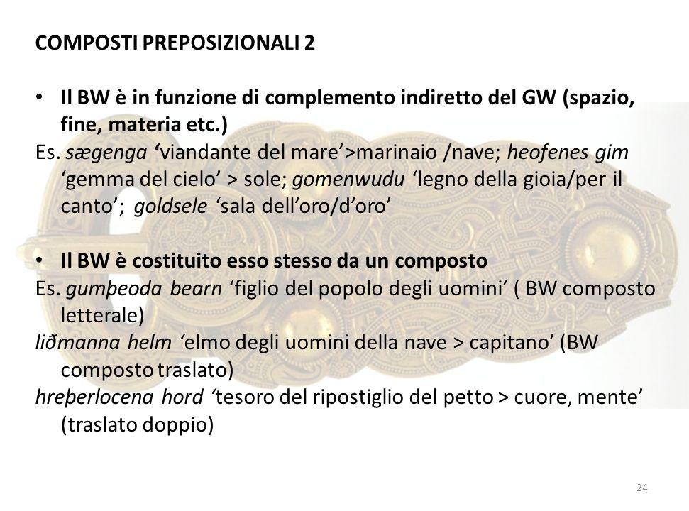 COMPOSTI PREPOSIZIONALI 2 Il BW è in funzione di complemento indiretto del GW (spazio, fine, materia etc.) Es. sægenga viandante del mare>marinaio /na