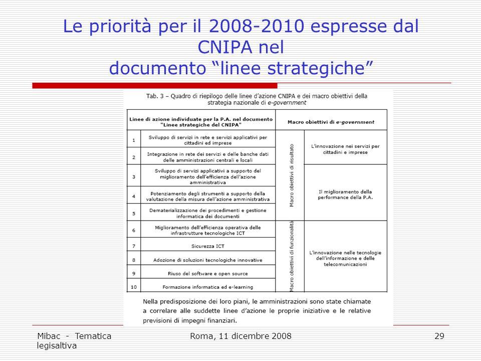 Mibac - Tematica legisaltiva Roma, 11 dicembre 200829 Le priorità per il 2008-2010 espresse dal CNIPA nel documento linee strategiche