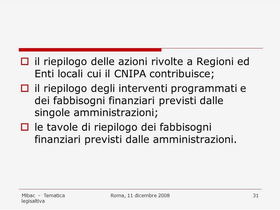 Mibac - Tematica legisaltiva Roma, 11 dicembre 200831 il riepilogo delle azioni rivolte a Regioni ed Enti locali cui il CNIPA contribuisce; il riepilogo degli interventi programmati e dei fabbisogni finanziari previsti dalle singole amministrazioni; le tavole di riepilogo dei fabbisogni finanziari previsti dalle amministrazioni.