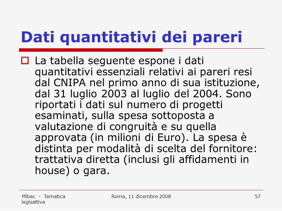 Mibac - Tematica legisaltiva Roma, 11 dicembre 200857 Dati quantitativi dei pareri La tabella seguente espone i dati quantitativi essenziali relativi ai pareri resi dal CNIPA nel primo anno di sua istituzione, dal 31 luglio 2003 al luglio del 2004.