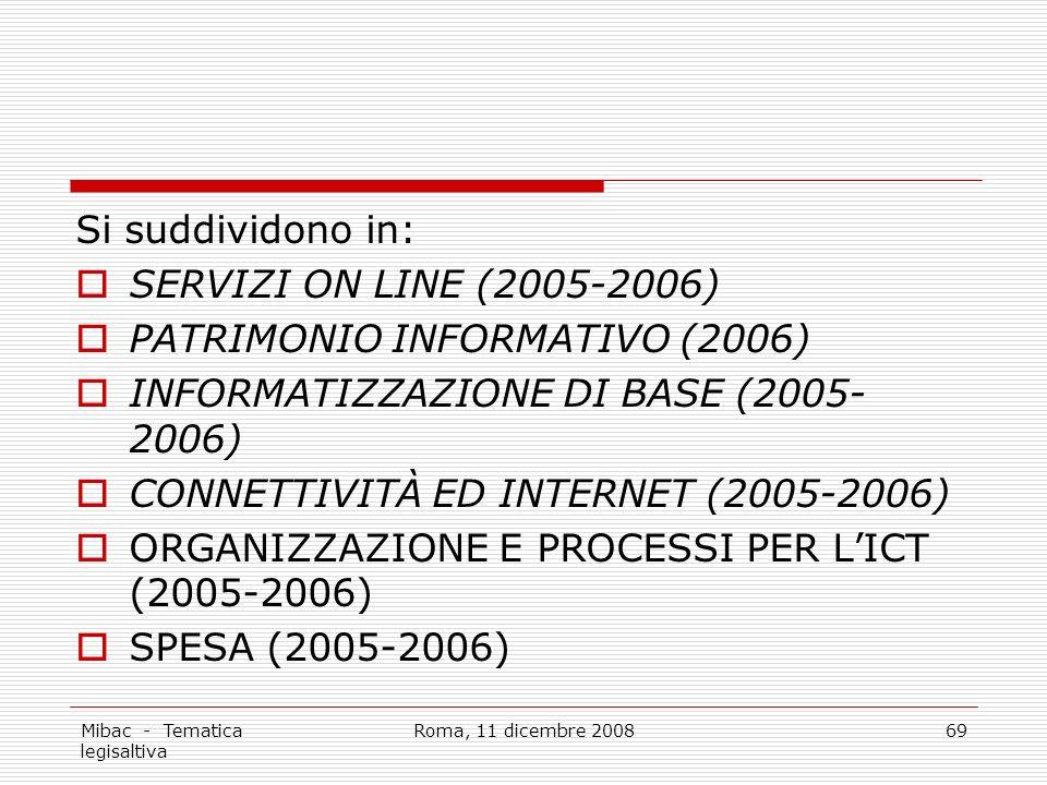 Mibac - Tematica legisaltiva Roma, 11 dicembre 200869 Si suddividono in: SERVIZI ON LINE (2005-2006) PATRIMONIO INFORMATIVO (2006) INFORMATIZZAZIONE DI BASE (2005- 2006) CONNETTIVITÀ ED INTERNET (2005-2006) ORGANIZZAZIONE E PROCESSI PER LICT (2005-2006) SPESA (2005-2006)