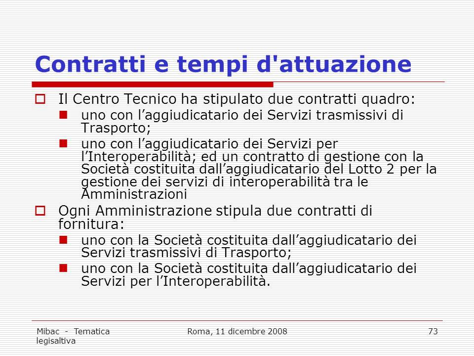Mibac - Tematica legisaltiva Roma, 11 dicembre 200873 Contratti e tempi d attuazione Il Centro Tecnico ha stipulato due contratti quadro: uno con laggiudicatario dei Servizi trasmissivi di Trasporto; uno con laggiudicatario dei Servizi per lInteroperabilità; ed un contratto di gestione con la Società costituita dallaggiudicatario del Lotto 2 per la gestione dei servizi di interoperabilità tra le Amministrazioni Ogni Amministrazione stipula due contratti di fornitura: uno con la Società costituita dallaggiudicatario dei Servizi trasmissivi di Trasporto; uno con la Società costituita dallaggiudicatario dei Servizi per lInteroperabilità.
