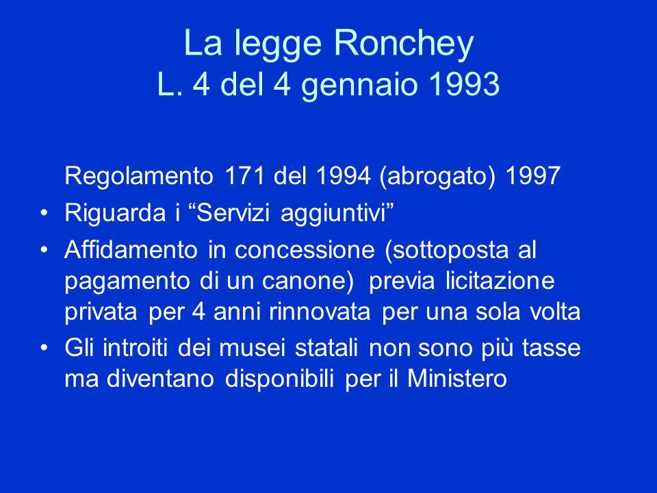 La legge Ronchey L. 4 del 4 gennaio 1993 Regolamento 171 del 1994 (abrogato) 1997 Riguarda i Servizi aggiuntivi Affidamento in concessione (sottoposta
