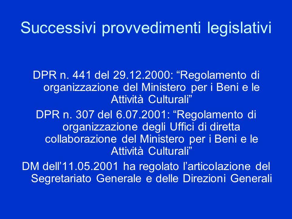Successivi provvedimenti legislativi DPR n. 441 del 29.12.2000: Regolamento di organizzazione del Ministero per i Beni e le Attività Culturali DPR n.