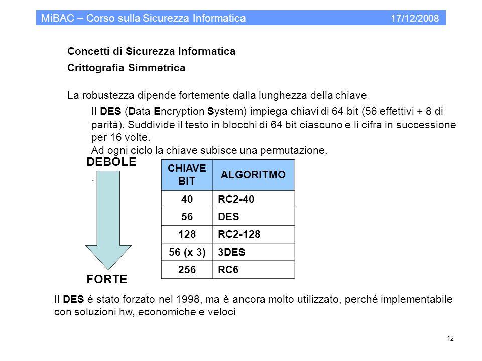 Concetti di Sicurezza Informatica Crittografia Simmetrica MiBAC – Corso sulla Sicurezza Informatica 17/12/2008 12 CHIAVE BIT ALGORITMO 40RC2-40 56DES