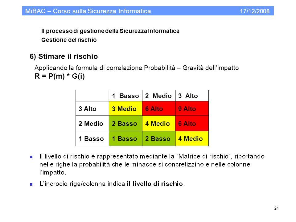 Il processo di gestione della Sicurezza Informatica Gestione del rischio MiBAC – Corso sulla Sicurezza Informatica 17/12/2008 24 6) Stimare il rischio