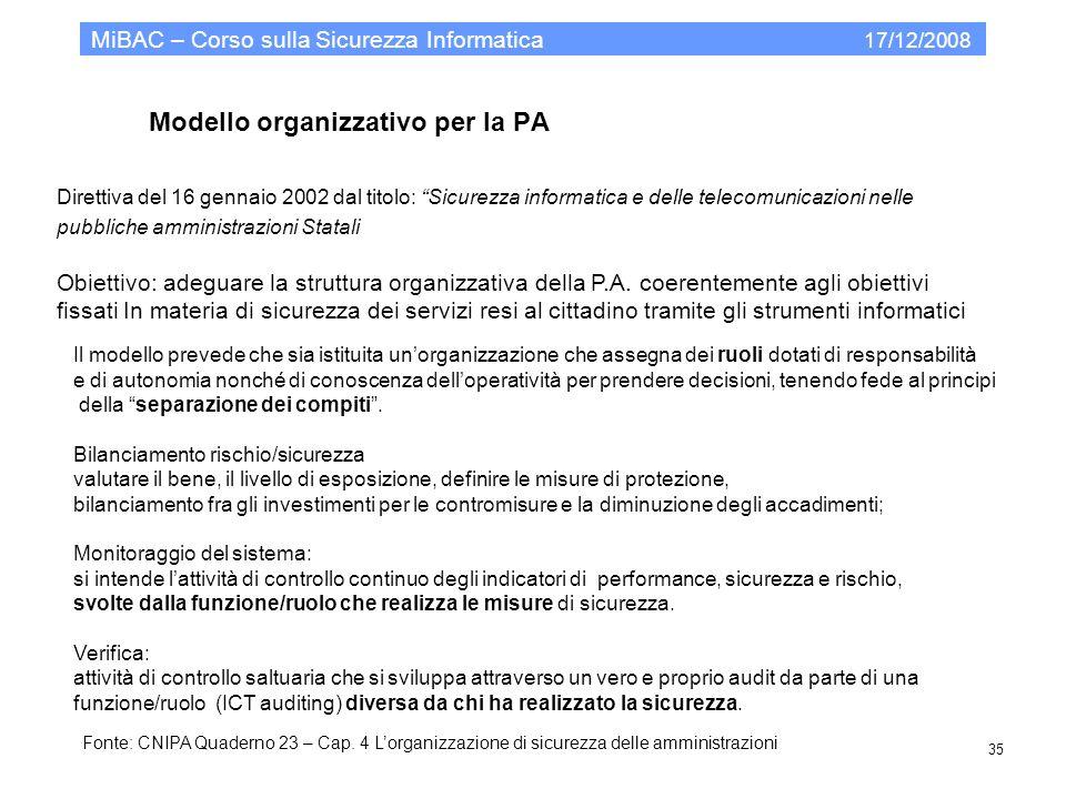 Modello organizzativo per la PA MiBAC – Corso sulla Sicurezza Informatica 17/12/2008 35. Direttiva del 16 gennaio 2002 dal titolo: Sicurezza informati