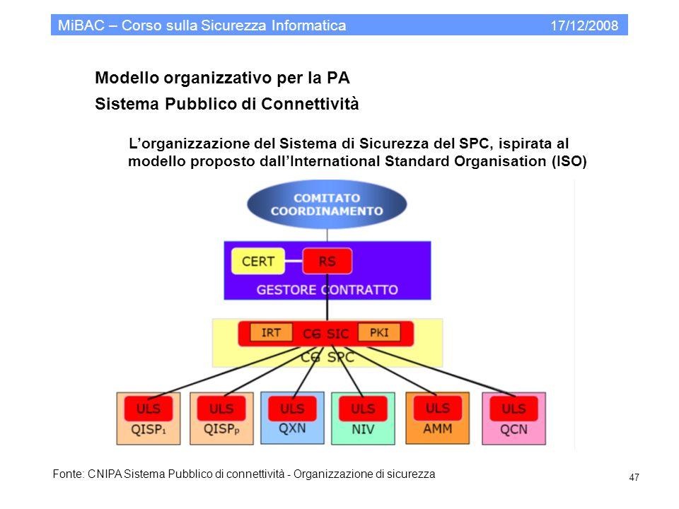 Modello organizzativo per la PA Sistema Pubblico di Connettività MiBAC – Corso sulla Sicurezza Informatica 17/12/2008 47 Lorganizzazione del Sistema d
