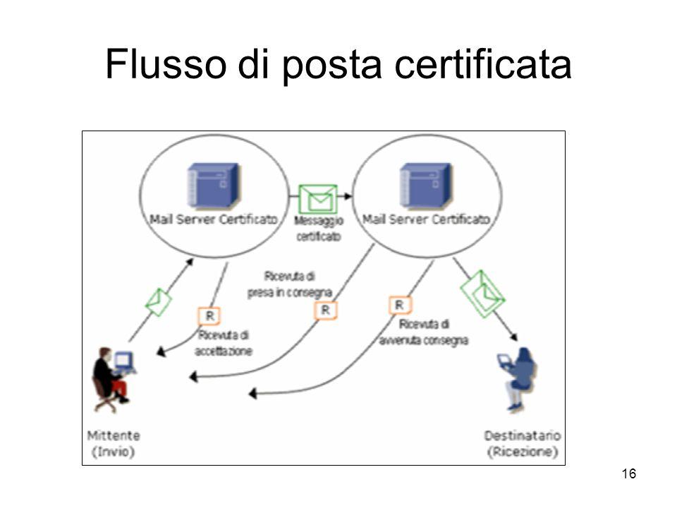 16 Flusso di posta certificata