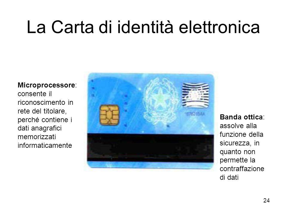 24 La Carta di identità elettronica Banda ottica: assolve alla funzione della sicurezza, in quanto non permette la contraffazione di dati Microprocess