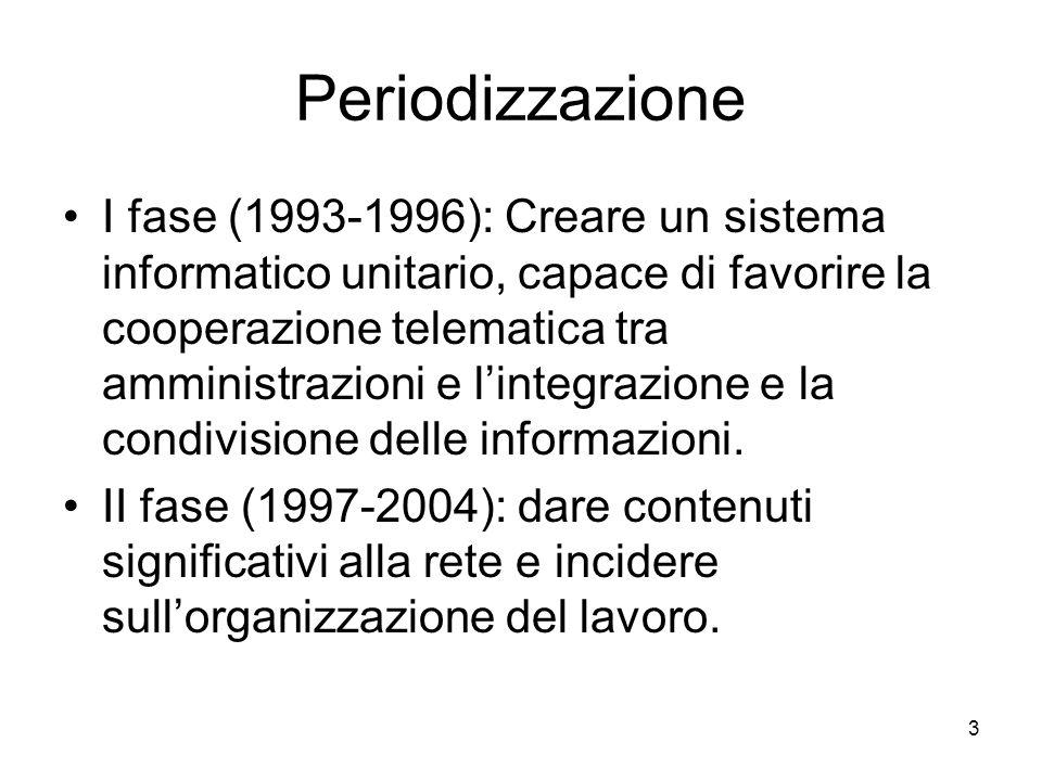 3 Periodizzazione I fase (1993-1996): Creare un sistema informatico unitario, capace di favorire la cooperazione telematica tra amministrazioni e lint