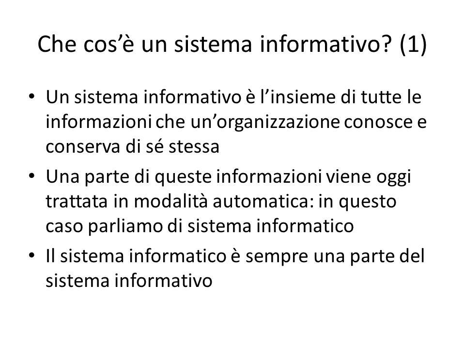Che cosè un sistema informativo? (1) Un sistema informativo è linsieme di tutte le informazioni che unorganizzazione conosce e conserva di sé stessa U