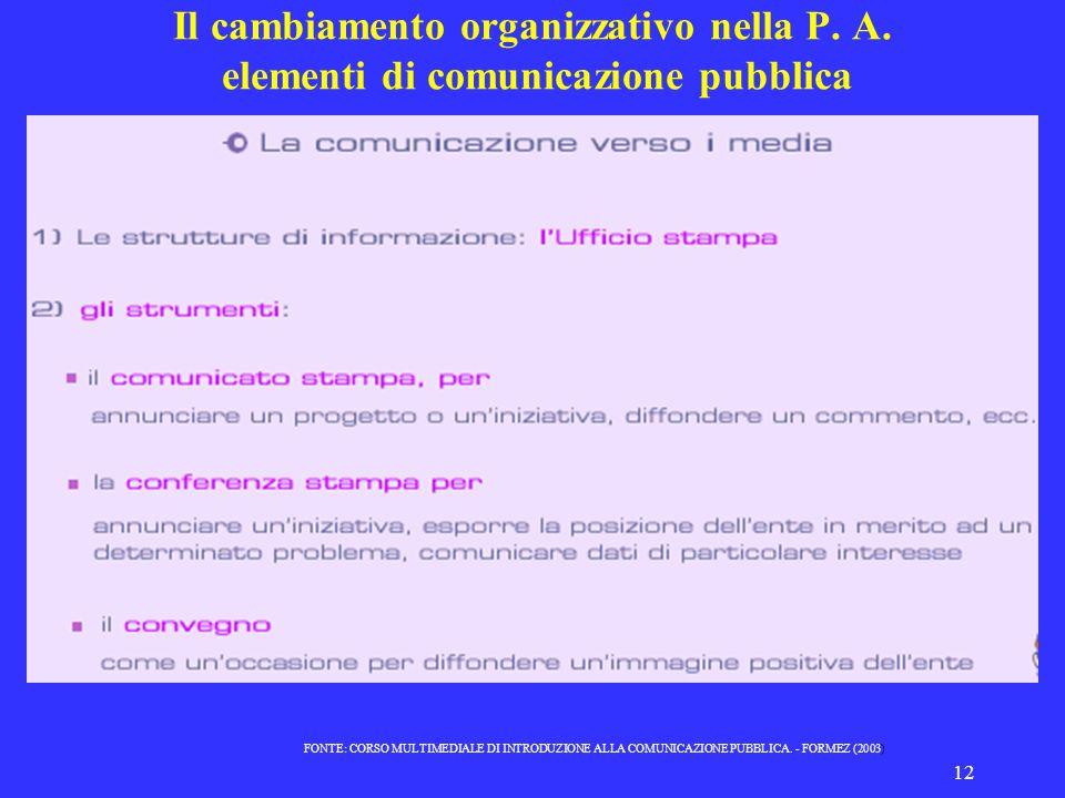 12 Il cambiamento organizzativo nella P. A. elementi di comunicazione pubblica FONTE: CORSO MULTIMEDIALE DI INTRODUZIONE ALLA COMUNICAZIONE PUBBLICA.