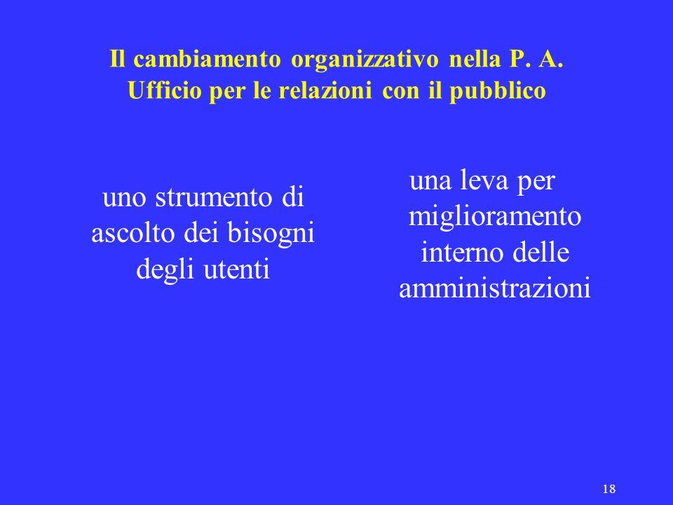 18 Il cambiamento organizzativo nella P. A. Ufficio per le relazioni con il pubblico uno strumento di ascolto dei bisogni degli utenti una leva per mi