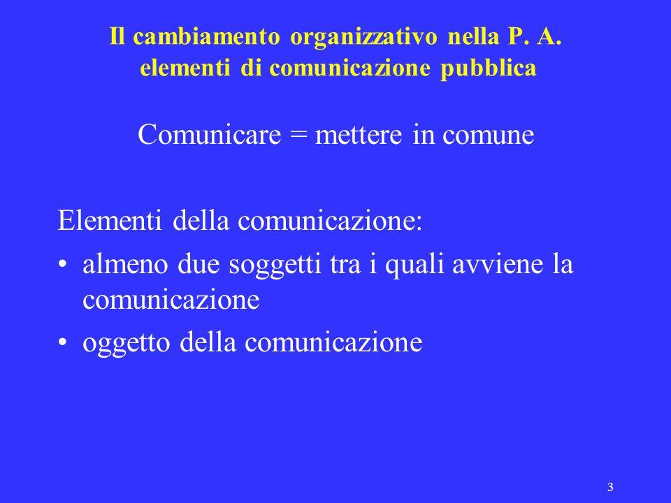 3 Il cambiamento organizzativo nella P. A. elementi di comunicazione pubblica Comunicare = mettere in comune Elementi della comunicazione: almeno due