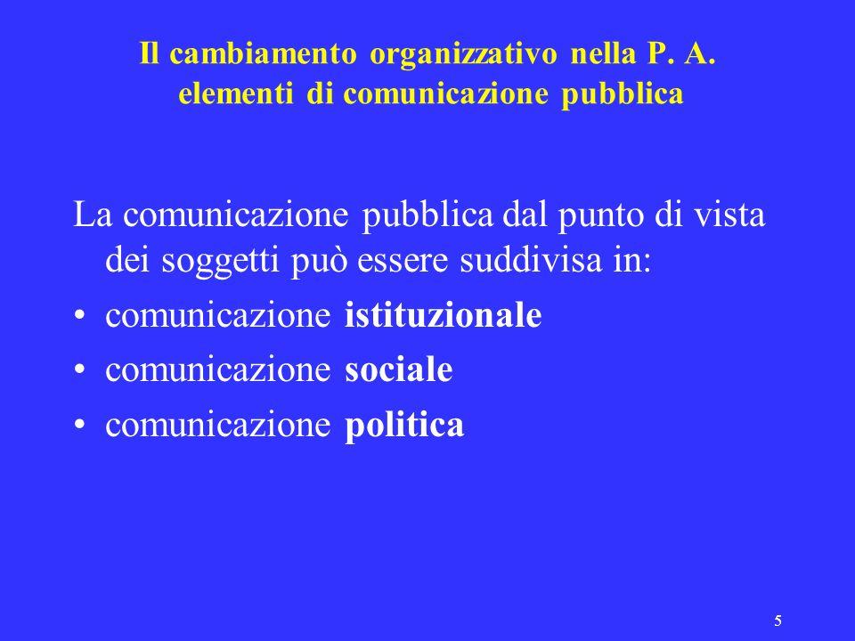 5 Il cambiamento organizzativo nella P. A. elementi di comunicazione pubblica La comunicazione pubblica dal punto di vista dei soggetti può essere sud