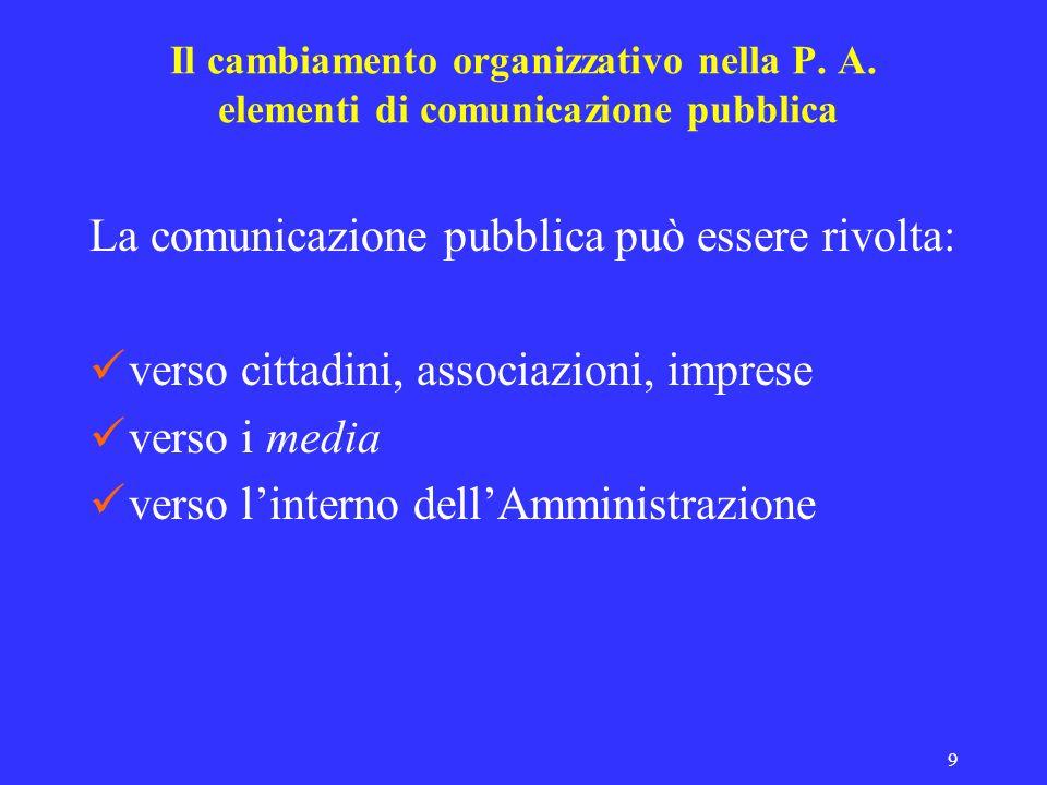 9 Il cambiamento organizzativo nella P. A. elementi di comunicazione pubblica La comunicazione pubblica può essere rivolta: verso cittadini, associazi