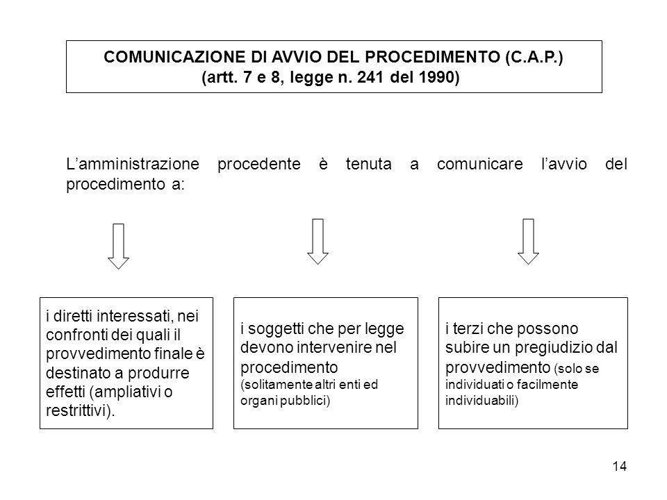 14 Lamministrazione procedente è tenuta a comunicare lavvio del procedimento a: i soggetti che per legge devono intervenire nel procedimento (solitame