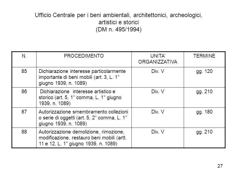 27 Ufficio Centrale per i beni ambientali, architettonici, archeologici, artistici e storici (DM n. 495/1994) N.PROCEDIMENTOUNITA ORGANIZZATIVA TERMIN