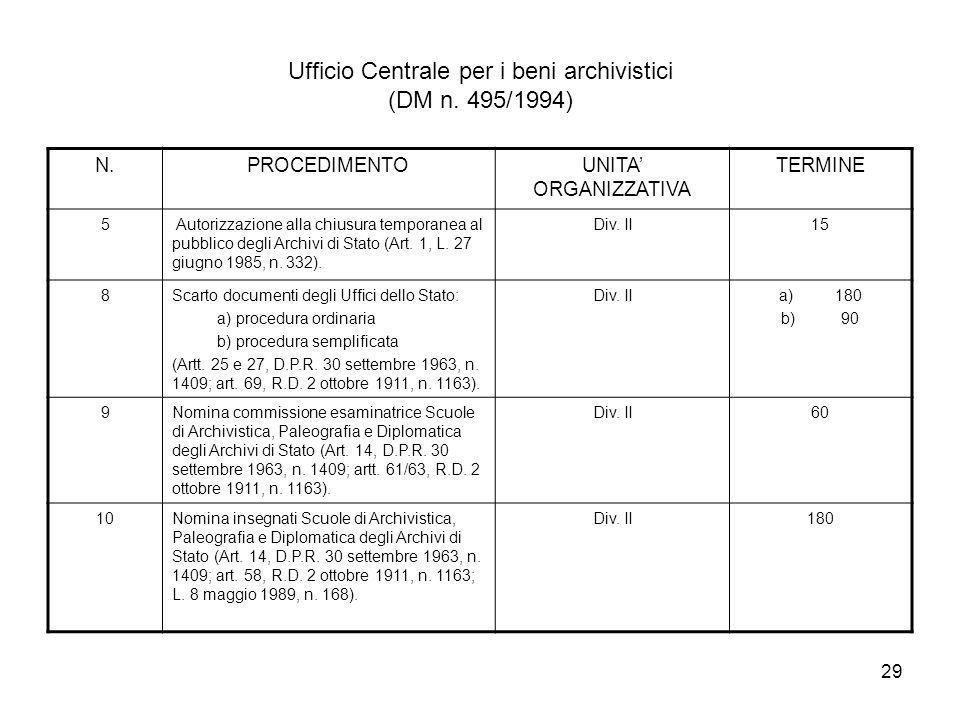 29 Ufficio Centrale per i beni archivistici (DM n. 495/1994) N.PROCEDIMENTOUNITA ORGANIZZATIVA TERMINE 5 Autorizzazione alla chiusura temporanea al pu