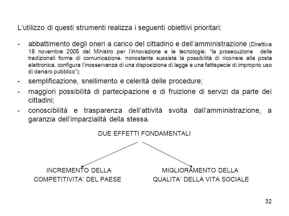 32 Lutilizzo di questi strumenti realizza i seguenti obiettivi prioritari: -abbattimento degli oneri a carico del cittadino e dellamministrazione (Dir