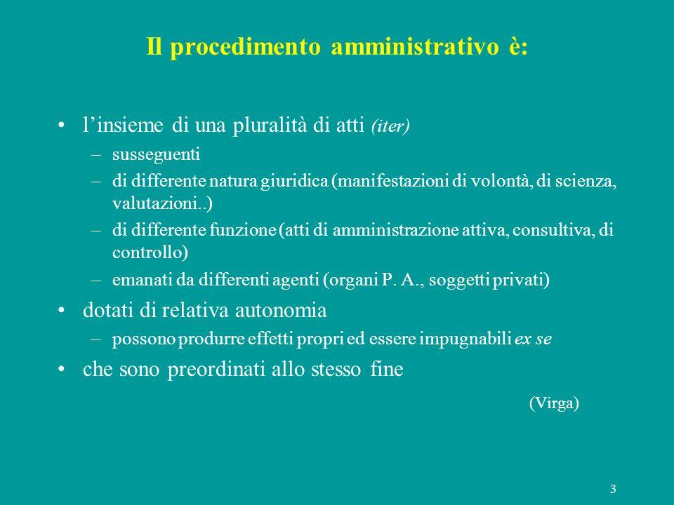 3 Il procedimento amministrativo è: linsieme di una pluralità di atti (iter) –susseguenti –di differente natura giuridica (manifestazioni di volontà,