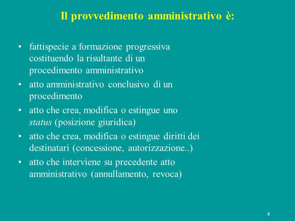 4 Il provvedimento amministrativo è: fattispecie a formazione progressiva costituendo la risultante di un procedimento amministrativo atto amministrat
