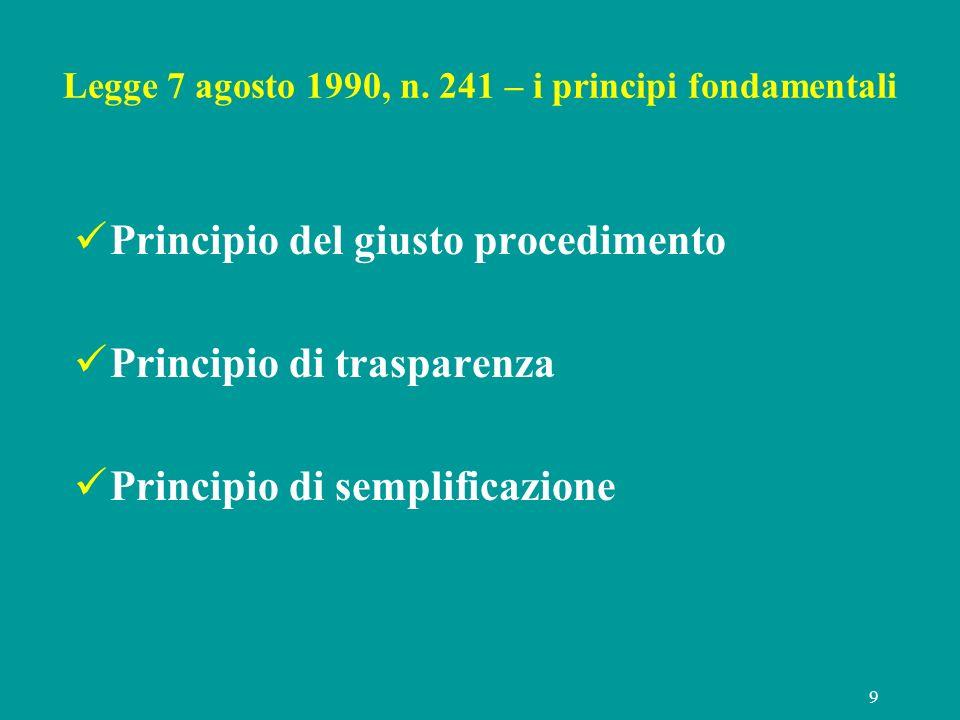 9 Legge 7 agosto 1990, n. 241 – i principi fondamentali Principio del giusto procedimento Principio di trasparenza Principio di semplificazione