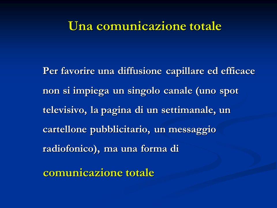 Una comunicazione totale Per favorire una diffusione capillare ed efficace non si impiega un singolo canale (uno spot televisivo, la pagina di un settimanale, un cartellone pubblicitario, un messaggio radiofonico), ma una forma di comunicazione totale comunicazione totale