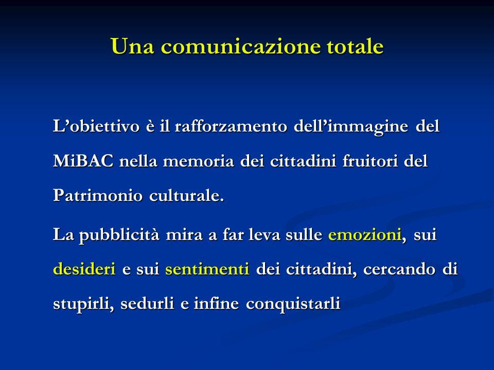 Una comunicazione totale Lobiettivo è il rafforzamento dellimmagine del MiBAC nella memoria dei cittadini fruitori del Patrimonio culturale.