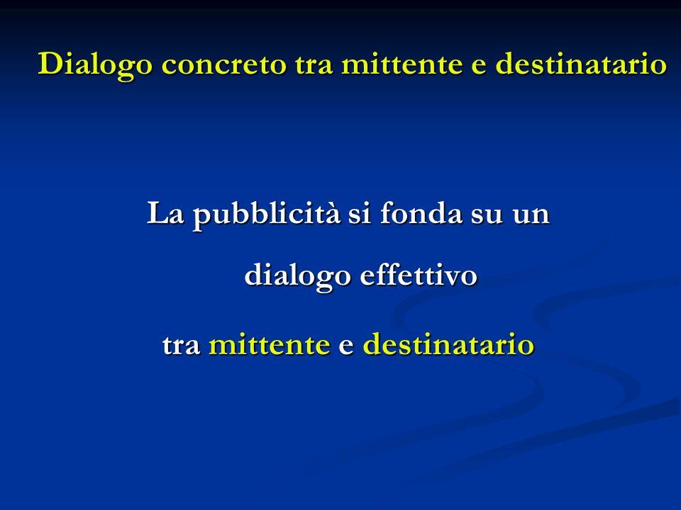 Dialogo concreto tra mittente e destinatario La pubblicità si fonda su un dialogo effettivo tra mittente e destinatario