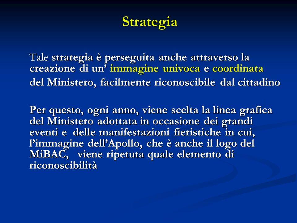 Tale strategia è perseguita anche attraverso la creazione di un immagine univoca e coordinata del Ministero, facilmente riconoscibile dal cittadino Pe