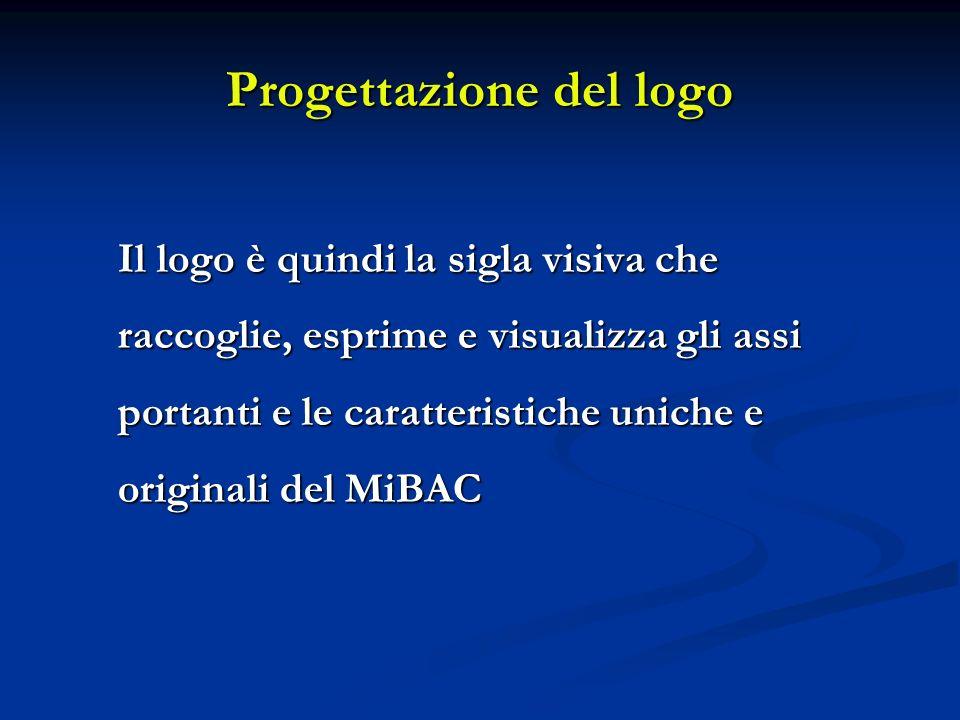Progettazione del logo Il logo è quindi la sigla visiva che raccoglie, esprime e visualizza gli assi portanti e le caratteristiche uniche e originali del MiBAC