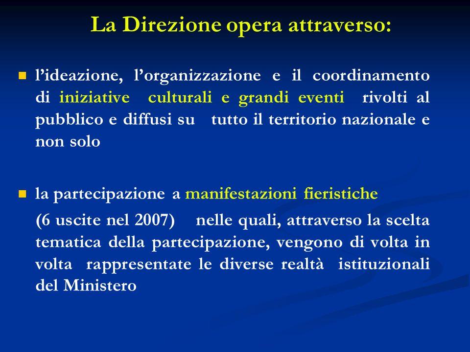 La Direzione opera attraverso: lideazione, lorganizzazione e il coordinamento di iniziative culturali e grandi eventi rivolti al pubblico e diffusi su