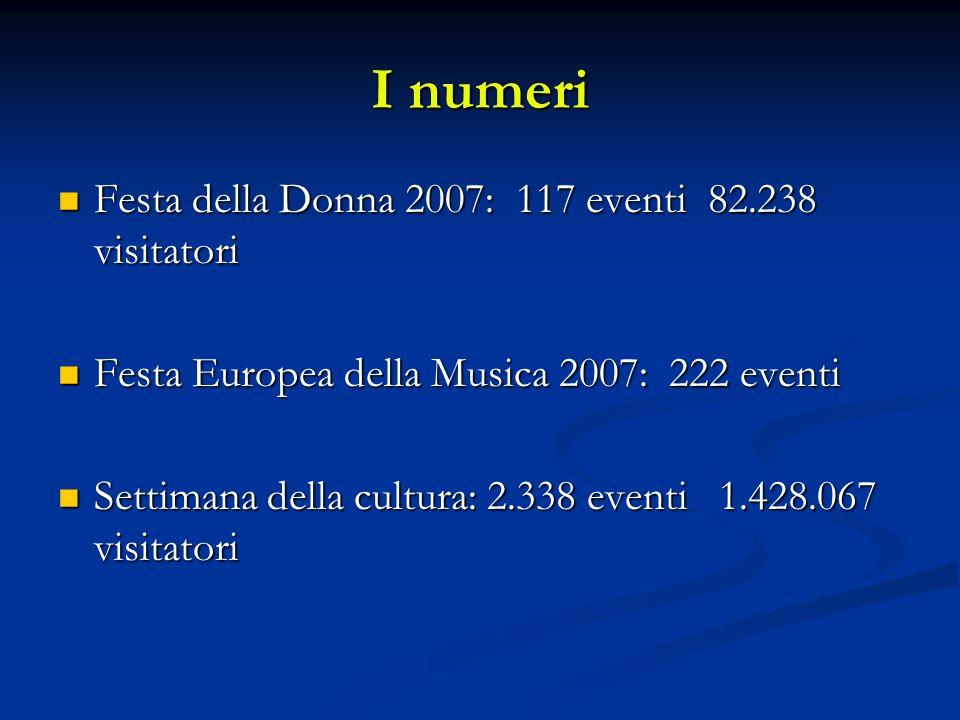 I numeri Festa della Donna 2007: 117 eventi 82.238 visitatori Festa della Donna 2007: 117 eventi 82.238 visitatori Festa Europea della Musica 2007: 22